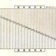 24.瀬戸電鉄時代の時刻表・運賃表3